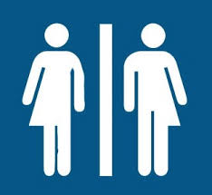 Genderimage